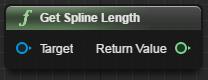 Get Spline Length node